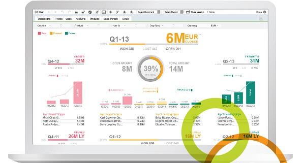 Нова версия на Qlik Sense – водеща BI платформа